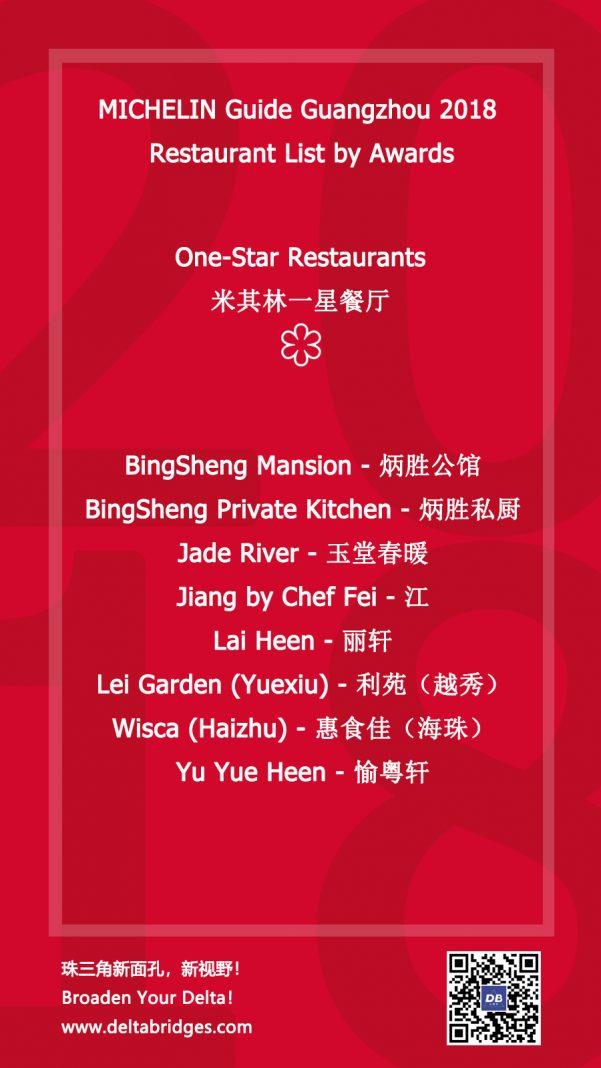 米其林一星餐厅 | One Star Restaurants