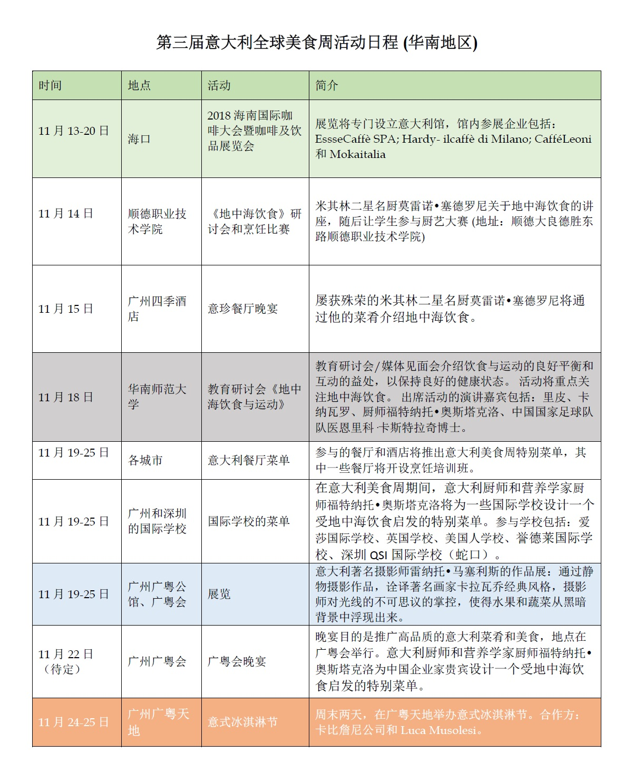 活动安排 | Event Programmes